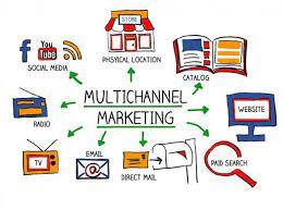 Chiến lược marketing spa